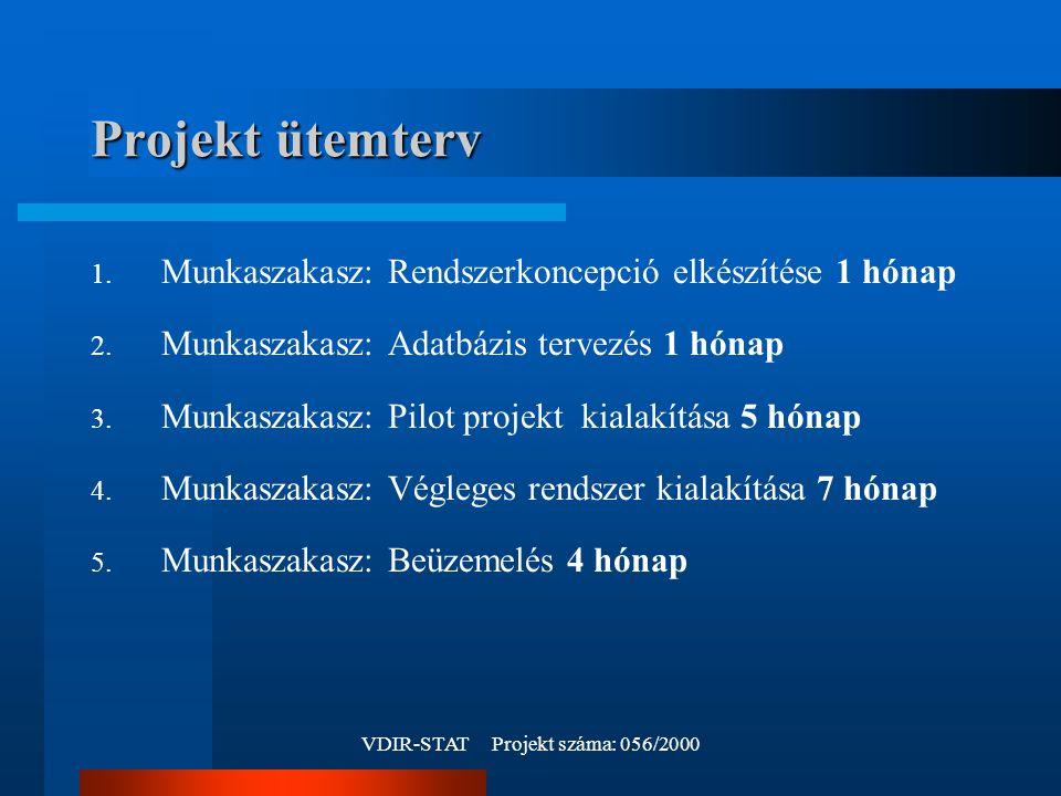 VDIR-STAT Projekt száma: 056/2000 Projekt ütemterv 1.