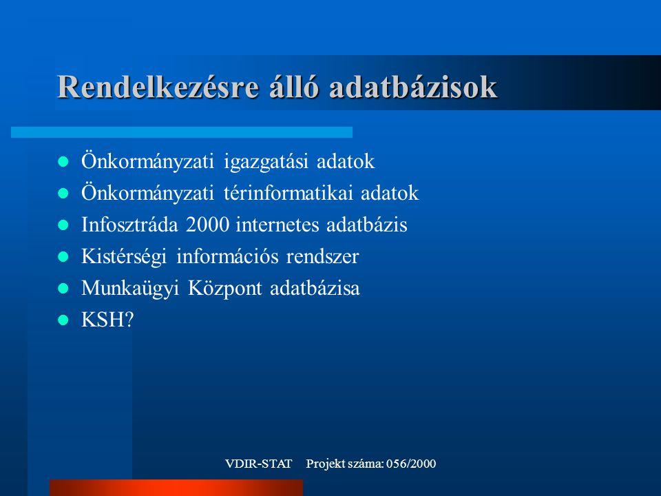 VDIR-STAT Projekt száma: 056/2000 Rendelkezésre álló adatbázisok Önkormányzati igazgatási adatok Önkormányzati térinformatikai adatok Infosztráda 2000 internetes adatbázis Kistérségi információs rendszer Munkaügyi Központ adatbázisa KSH