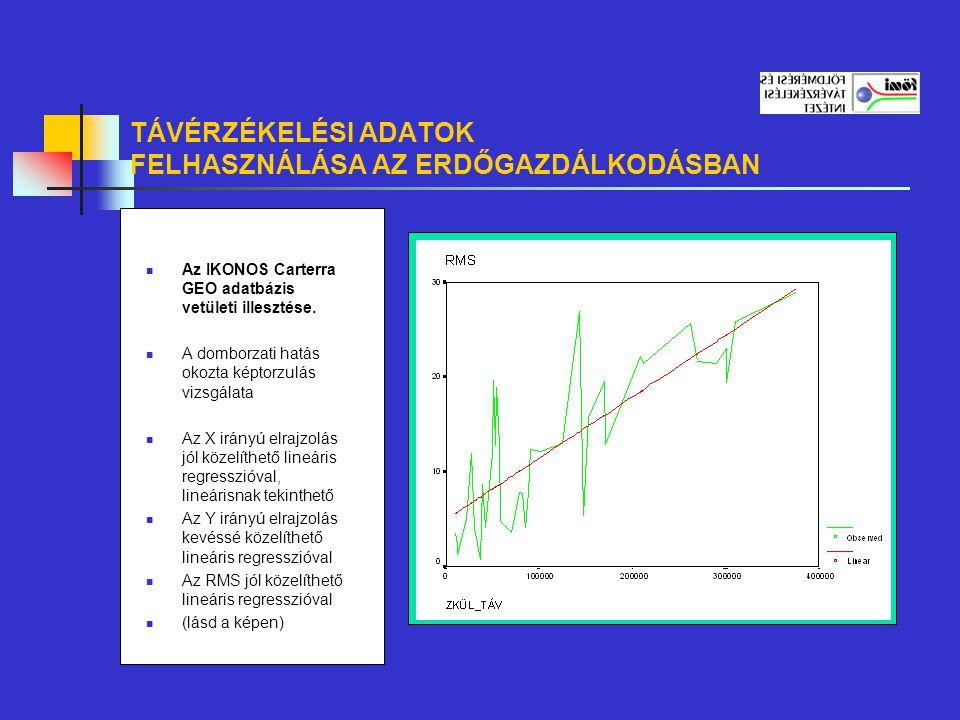 Az IKONOS Carterra GEO adatbázis vetületi illesztése. A domborzati hatás okozta képtorzulás vizsgálata Az X irányú elrajzolás jól közelíthető lineáris