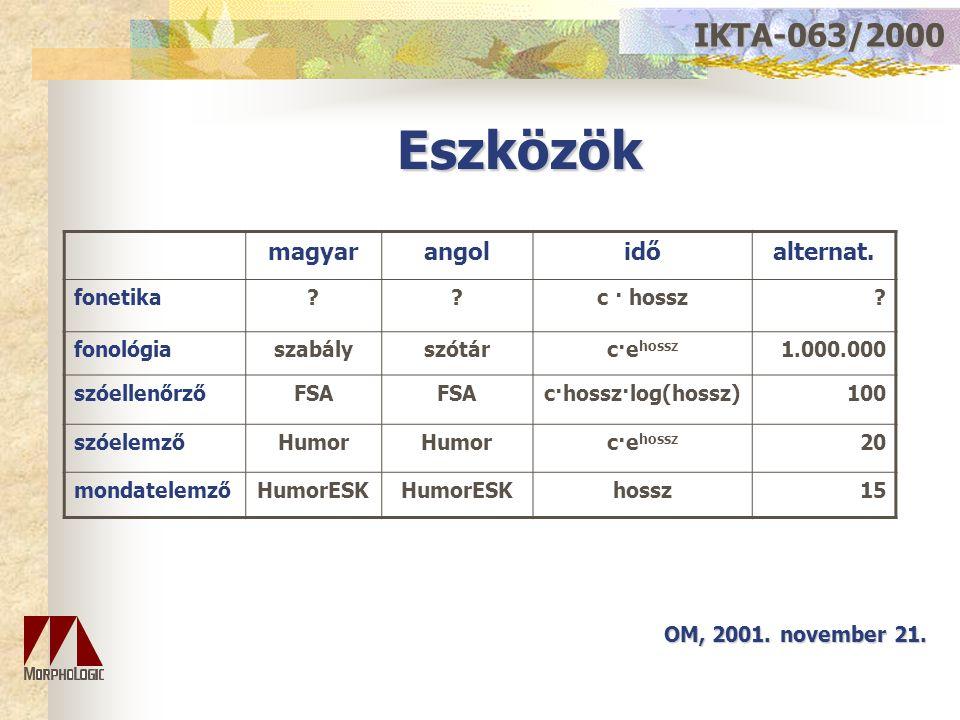 Eszközök IKTA-063/2000 magyarangolidőalternat. fonetika??c · hossz? fonológiaszabályszótárc·e hossz 1.000.000 szóellenőrzőFSA c·hossz·log(hossz)100 sz