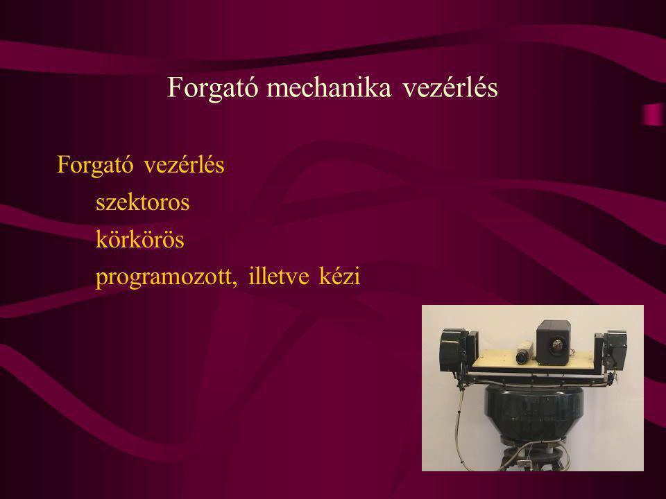 Forgató mechanika vezérlés Forgató vezérlés szektoros körkörös programozott, illetve kézi