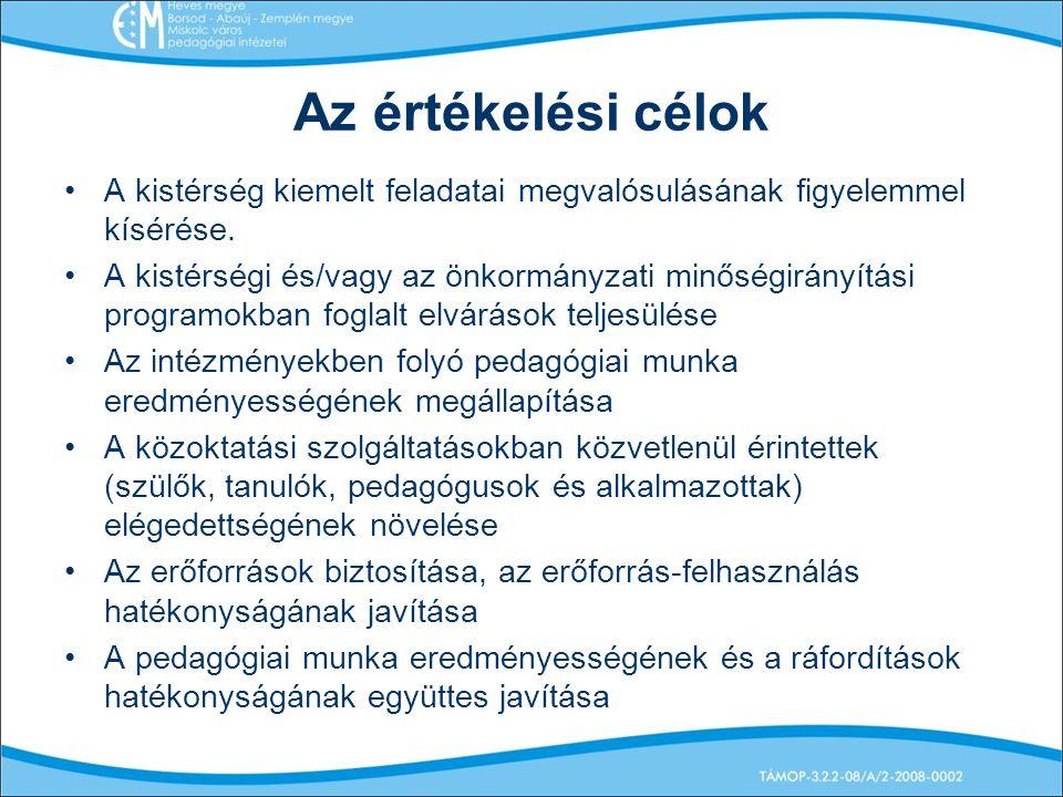Minőségcélok 1.Az intézmény küldetésében, jövőképében, minőségpolitikában jelenjen meg a kulcskompetenciák fejlesztése 2.A minőségcélok közé kerüljön be: –a kompetencia alapú oktatás eredményességét támogató új tanulás szervezési eljárások alkalmazása –olyan óvodai, iskolai légkör biztosítása, melyben a gyerekek önállóan is kezdeményezhetnek, együtt dolgozhatnak és tanulhatnak, közös felfedezéseket tehetnek –a pedagógusok körében folyamatos képzés (külső, belső, önképzés) keretében a mesterségbeli tudás bővítése, amellyel hatékony kompetenciafejlesztést tudnak végezni, különös tekintettel az IKT alkalmazására.