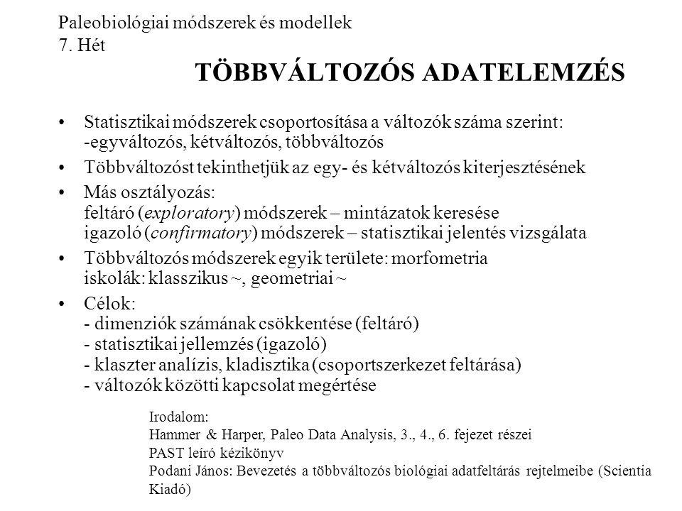 Paleobiológiai módszerek és modellek 7.