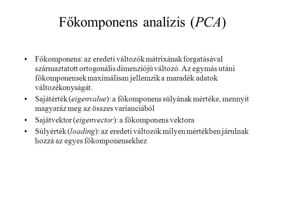 Főkomponens analízis (PCA) Főkomponens: az eredeti változók mátrixának forgatásával származtatott ortogonális dimenziójú változó.