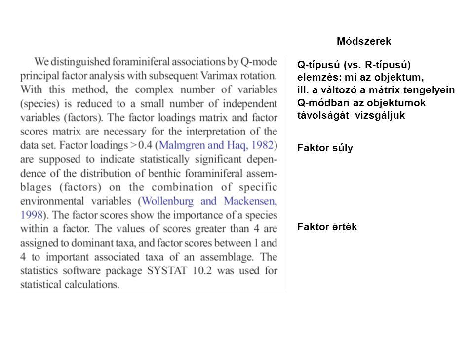 Módszerek Q-típusú (vs. R-típusú) elemzés: mi az objektum, ill. a változó a mátrix tengelyein Q-módban az objektumok távolságát vizsgáljuk Faktor súly