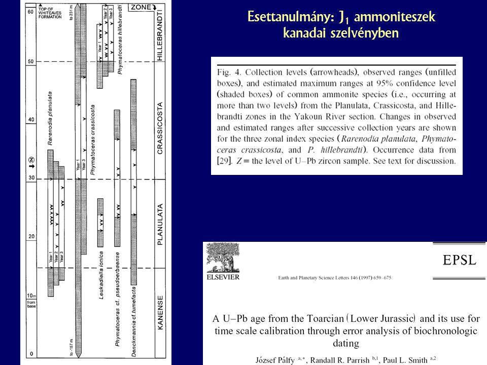 Paleobiológia speci – 2. hét Esettanulmány: J 1 ammoniteszek kanadai szelvényben