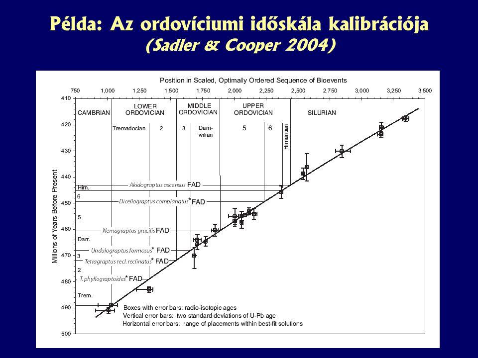 Példa: Az ordovíciumi időskála kalibrációja (Sadler & Cooper 2004)