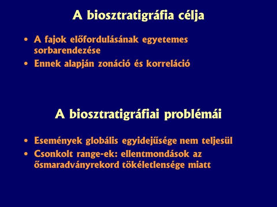 A biosztratigráfia célja A fajok előfordulásának egyetemes sorbarendezése Ennek alapján zonáció és korreláció A biosztratigráfiai problémái Események globális egyidejűsége nem teljesül Csonkolt range-ek: ellentmondások az ősmaradványrekord tökéletlensége miatt