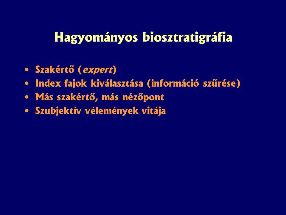 Hagyományos biosztratigráfia Szakértő (expert) Index fajok kiválasztása (információ szűrése) Más szakértő, más nézőpont Szubjektív vélemények vitája