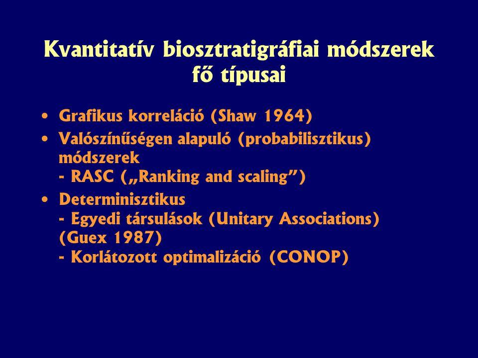 """Kvantitatív biosztratigráfiai módszerek fő típusai Grafikus korreláció (Shaw 1964) Valószínűségen alapuló (probabilisztikus) módszerek - RASC (""""Ranking and scaling ) Determinisztikus - Egyedi társulások (Unitary Associations) (Guex 1987) - Korlátozott optimalizáció (CONOP)"""