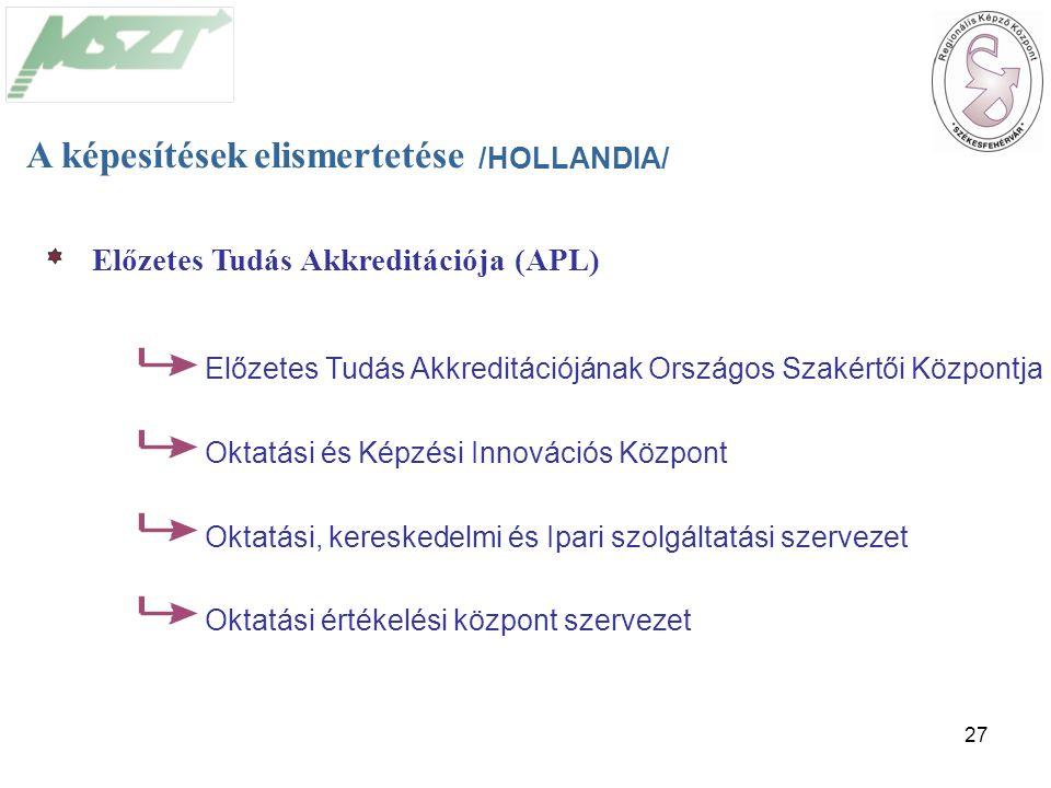 27 /HOLLANDIA/ A képesítések elismertetése Előzetes Tudás Akkreditációja (APL) Előzetes Tudás Akkreditációjának Országos Szakértői Központja Oktatási és Képzési Innovációs Központ Oktatási, kereskedelmi és Ipari szolgáltatási szervezet Oktatási értékelési központ szervezet