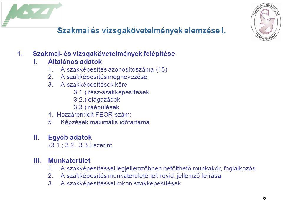 5 1.Szakmai- és vizsgakövetelmények felépítése I.Általános adatok 1.A szakképesítés azonosítószáma (15) 2.A szakképesítés megnevezése 3.A szakképesítések köre 3.1.) rész-szakképesítések 3.2.) elágazások 3.3.) ráépülések 4.