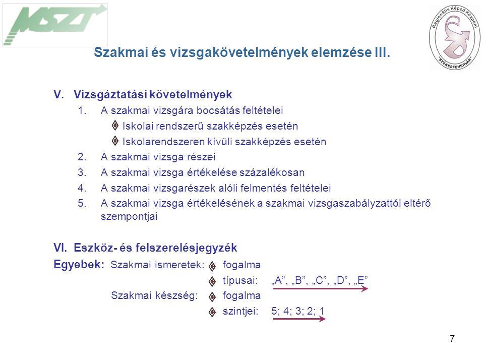 7 V. Vizsgáztatási követelmények 1.A szakmai vizsgára bocsátás feltételei Iskolai rendszerű szakképzés esetén Iskolarendszeren kívüli szakképzés eseté