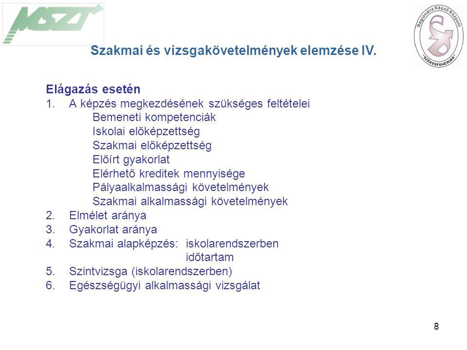 29 Szakmai vizsga szervezésére feljogosított intézmények FVM (90 szakképesítés) InFM NKÖM (18 szakképesítés) PM FMM