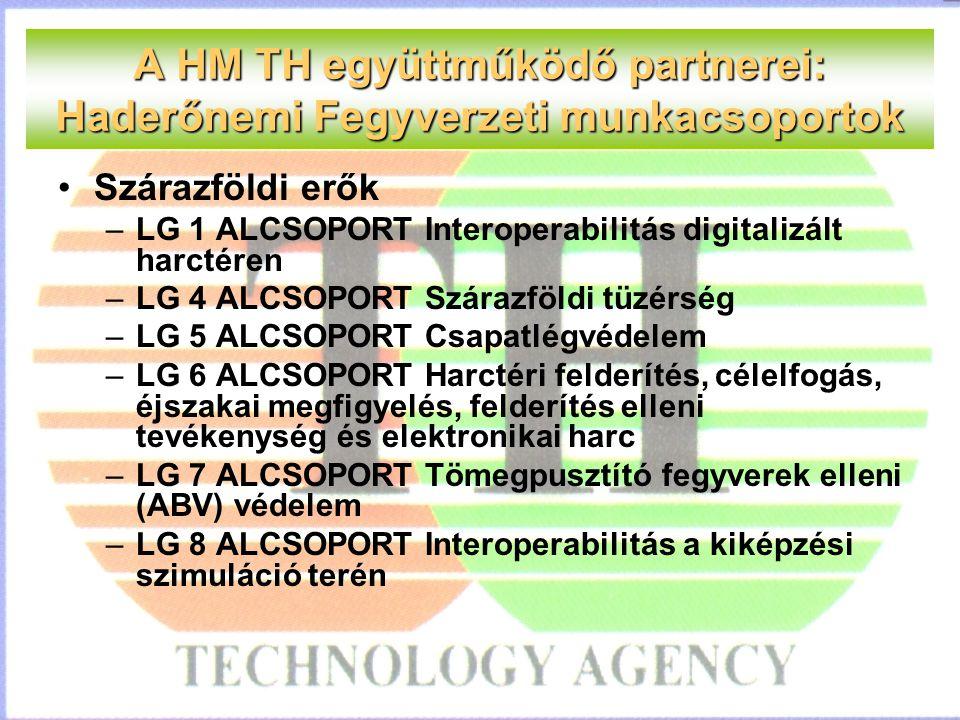 A HM TH együttműködő partnerei: Haderőnemi Fegyverzeti munkacsoportok Szárazföldi erők –LG 1 ALCSOPORT Interoperabilitás digitalizált harctéren –LG 4 ALCSOPORT Szárazföldi tüzérség –LG 5 ALCSOPORT Csapatlégvédelem –LG 6 ALCSOPORT Harctéri felderítés, célelfogás, éjszakai megfigyelés, felderítés elleni tevékenység és elektronikai harc –LG 7 ALCSOPORT Tömegpusztító fegyverek elleni (ABV) védelem –LG 8 ALCSOPORT Interoperabilitás a kiképzési szimuláció terén