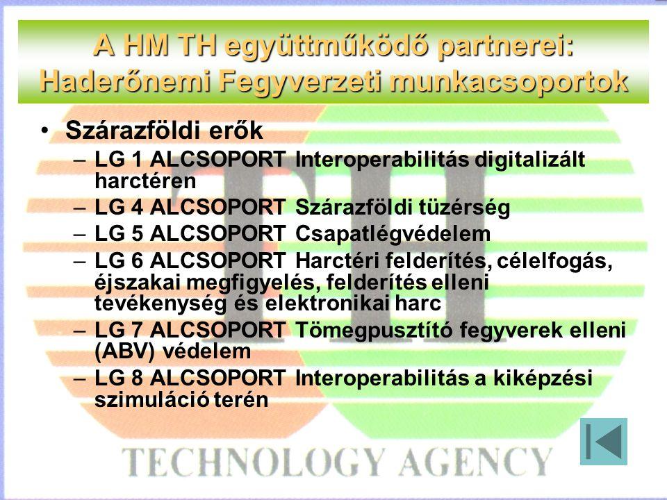 A HM TH együttműködő partnerei: Haderőnemi Fegyverzeti munkacsoportok Szárazföldi erők –LG 1 ALCSOPORT Interoperabilitás digitalizált harctéren –LG 4