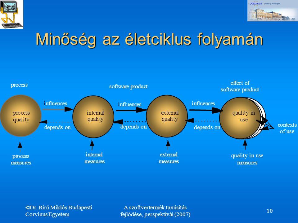 ©Dr. Biró Miklós Budapesti Corvinus Egyetem A szoftvertermék tanúsítás fejlődése, perspektívái (2007) 10 Minőség az életciklus folyamán process qualit