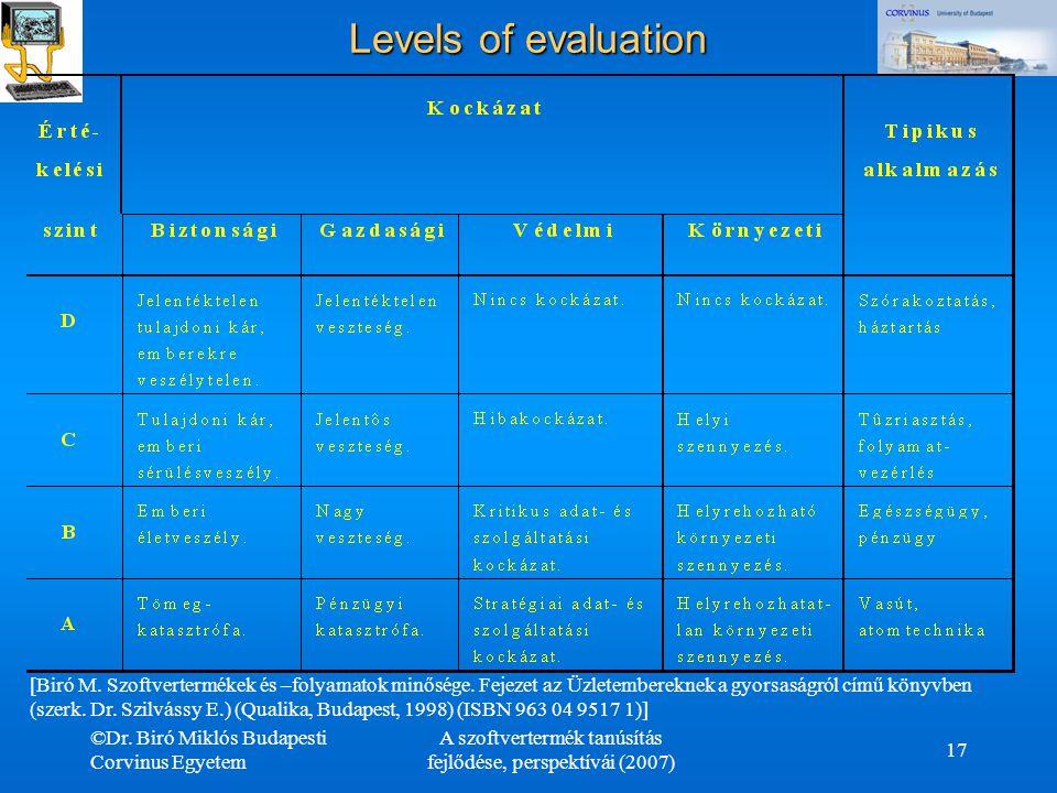 ©Dr. Biró Miklós Budapesti Corvinus Egyetem A szoftvertermék tanúsítás fejlődése, perspektívái (2007) 17 Levels of evaluation [Biró M. Szoftverterméke