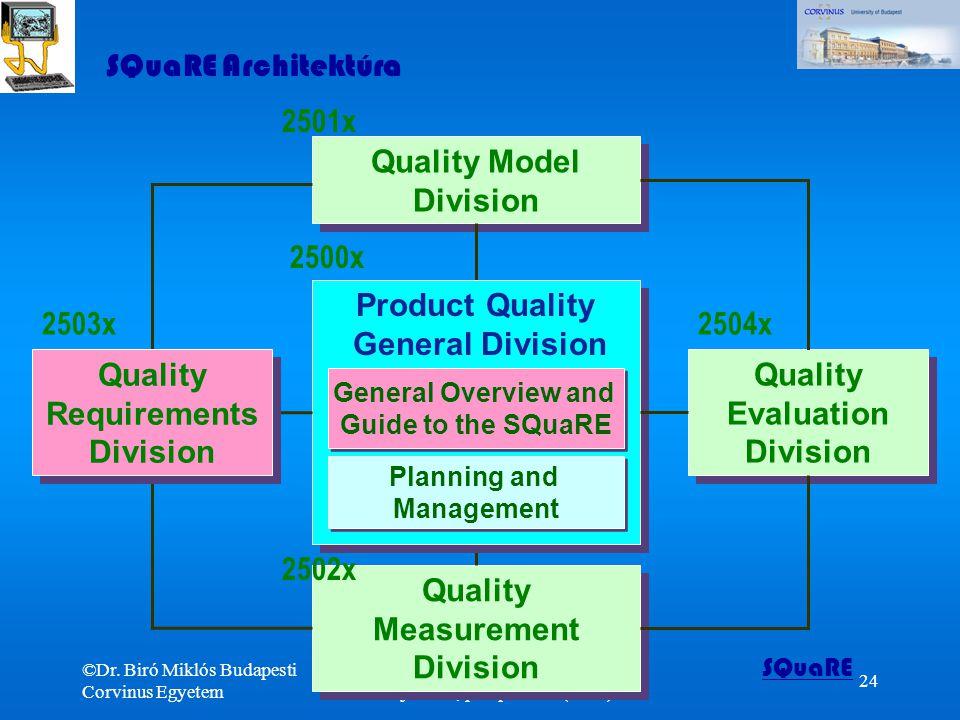 ©Dr. Biró Miklós Budapesti Corvinus Egyetem A szoftvertermék tanúsítás fejlődése, perspektívái (2007) 24 Quality Model Division Quality Model Division