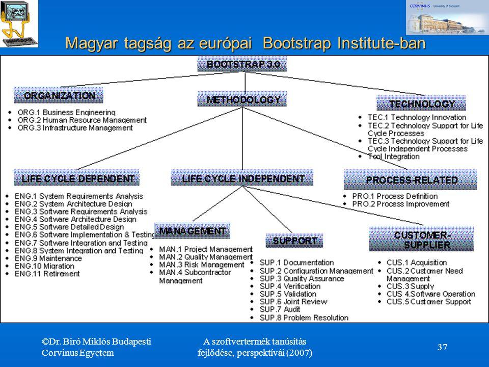 ©Dr. Biró Miklós Budapesti Corvinus Egyetem A szoftvertermék tanúsítás fejlődése, perspektívái (2007) 37 Magyar tagság az európai Bootstrap Institute-