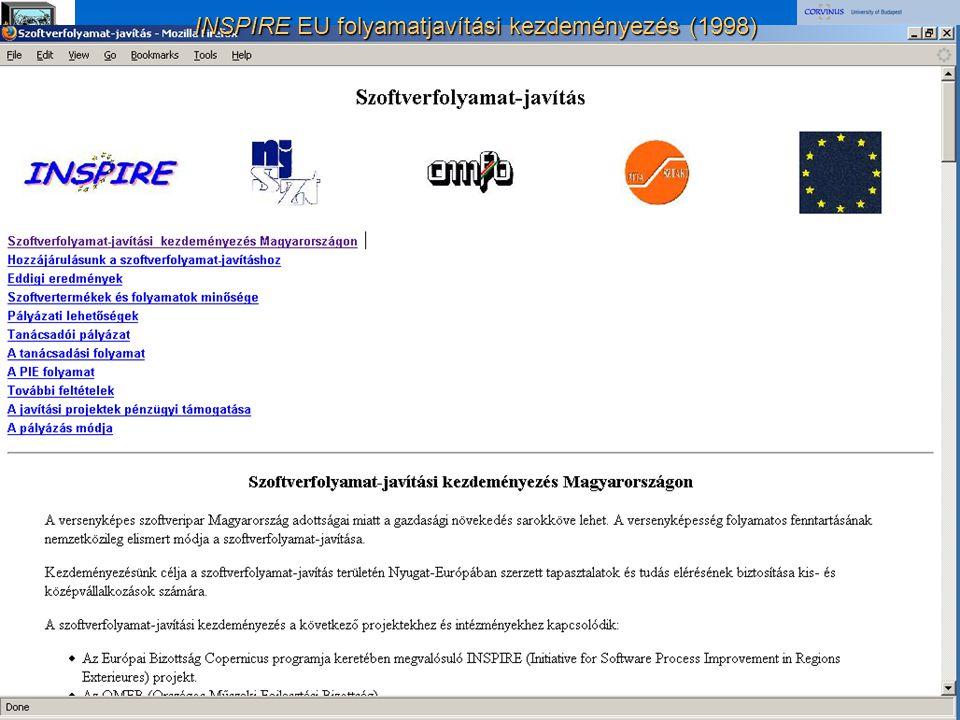 ©Dr. Biró Miklós Budapesti Corvinus Egyetem A szoftvertermék tanúsítás fejlődése, perspektívái (2007) 48 INSPIRE EU folyamatjavítási kezdeményezés (19