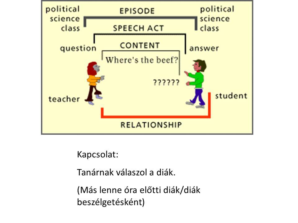 Kapcsolat: Tanárnak válaszol a diák. (Más lenne óra előtti diák/diák beszélgetésként)