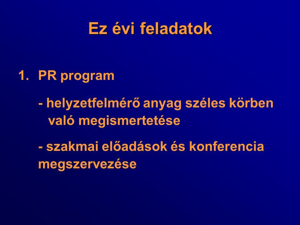 Ez évi feladatok 1.PR program - helyzetfelmérő anyag széles körben való megismertetése - szakmai előadások és konferencia megszervezése