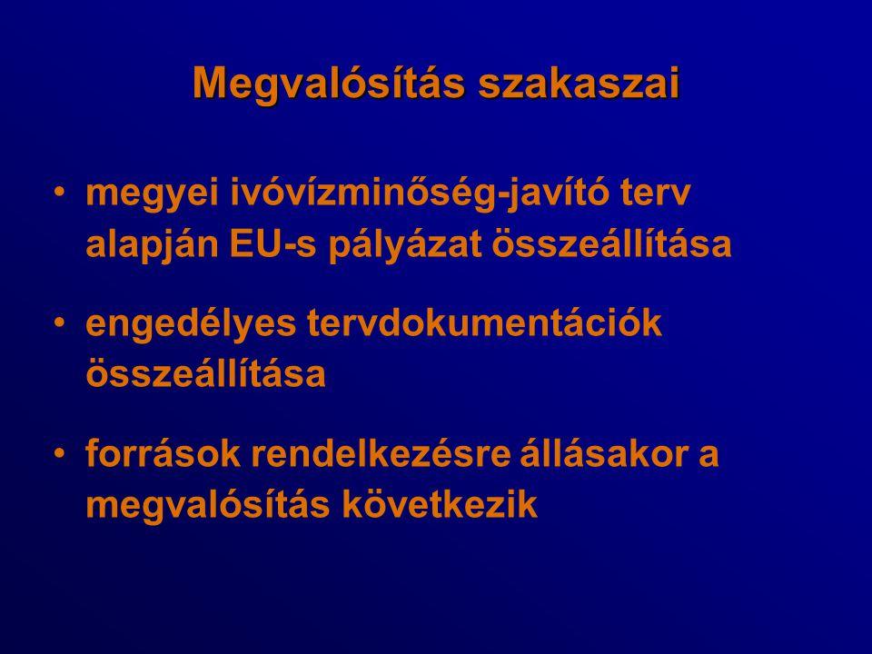 Megvalósítás szakaszai megyei ivóvízminőség-javító terv alapján EU-s pályázat összeállítása engedélyes tervdokumentációk összeállítása források rendel