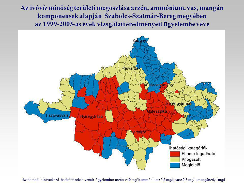 Az ivóvíz minőség területi megoszlása arzén, ammónium, vas, mangán komponensek alapján Szabolcs-Szatmár-Bereg megyében az 1999-2003-as évek vizsgálati eredményeit figyelembe véve Az ábránál a következő határértékeket vettük figyelembe: arzén >10 mg/l; ammónium>0,5 mg/l; vas>0,3 mg/l; mangán>0,1 mg/l