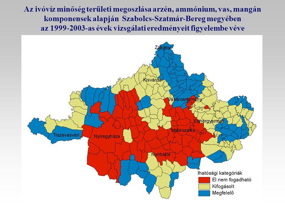 Az ivóvíz minőség területi megoszlása arzén, ammónium, vas, mangán komponensek alapján Szabolcs-Szatmár-Bereg megyében az 1999-2003-as évek vizsgálati eredményeit figyelembe véve