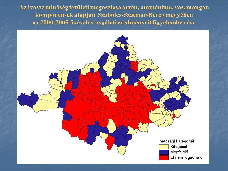 Az ivóvíz minőség területi megoszlása arzén, ammónium, vas, mangán komponensek alapján Szabolcs-Szatmár-Bereg megyében az 2000-2005-ös évek vizsgálati eredményeit figyelembe véve
