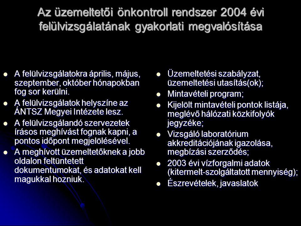 Az üzemeltetői önkontroll rendszer 2004 évi felülvizsgálatának gyakorlati megvalósítása A felülvizsgálatokra április, május, szeptember, október hónapokban fog sor kerülni.