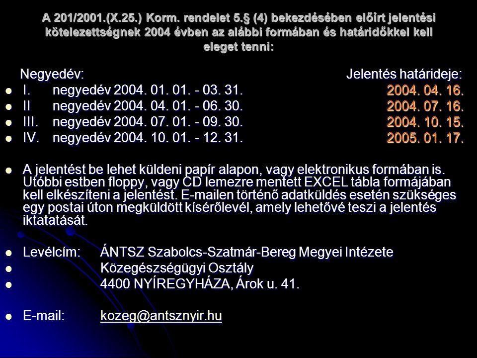 A 201/2001.(X.25.) Korm. rendelet 5.§ (4) bekezdésében előírt jelentési kötelezettségnek 2004 évben az alábbi formában és határidőkkel kell eleget ten