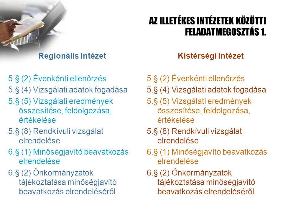 AZ ILLETÉKES INTÉZETEK KÖZÖTTI FELADATMEGOSZTÁS 1. Regionális Intézet 5.§ (2) Évenkénti ellenőrzés 5.§ (4) Vizsgálati adatok fogadása 5.§ (5) Vizsgála