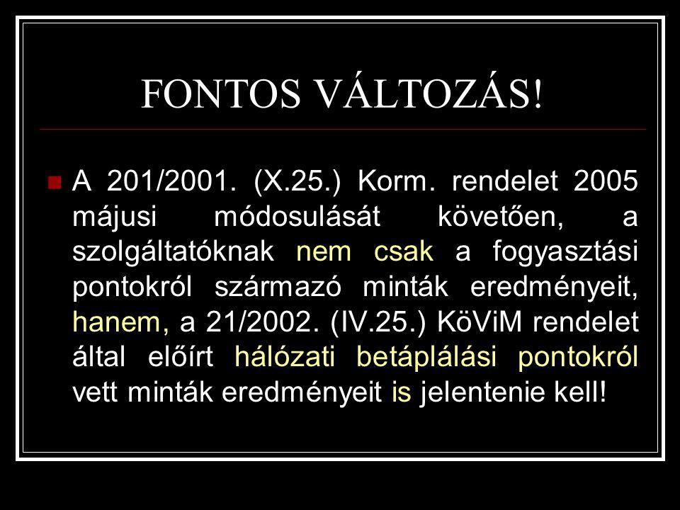 FONTOS VÁLTOZÁS. A 201/2001. (X.25.) Korm.