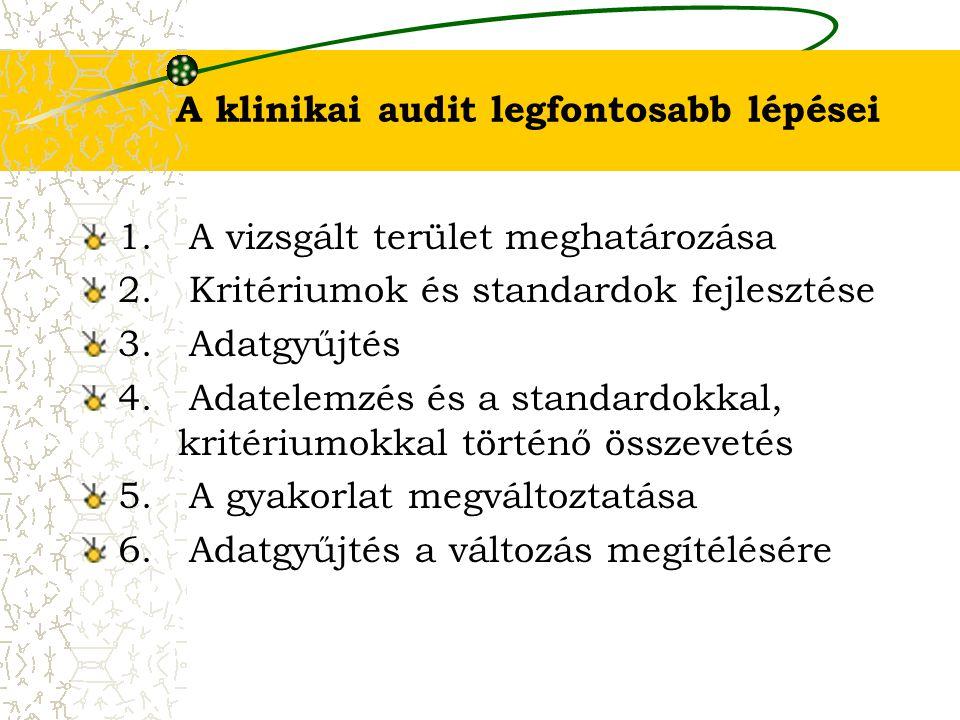 A klinikai audit legfontosabb lépései 1. A vizsgált terület meghatározása 2. Kritériumok és standardok fejlesztése 3. Adatgyűjtés 4. Adatelemzés és a