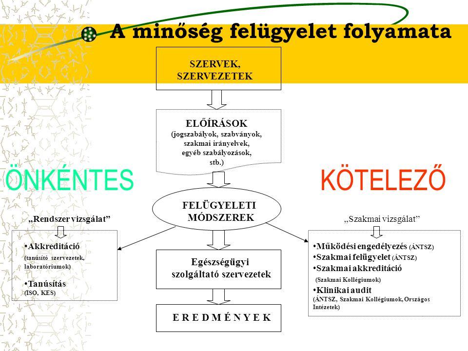 Jogszabályok 1997.évi CLIV. törvény 96/2003. (VII.15.) Kormány rendelet 8/1993.