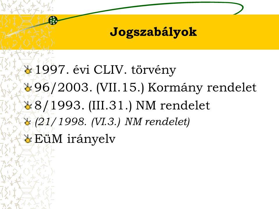 Jogszabályok 1997. évi CLIV. törvény 96/2003. (VII.15.) Kormány rendelet 8/1993. (III.31.) NM rendelet (21/1998. (VI.3.) NM rendelet) EüM irányelv