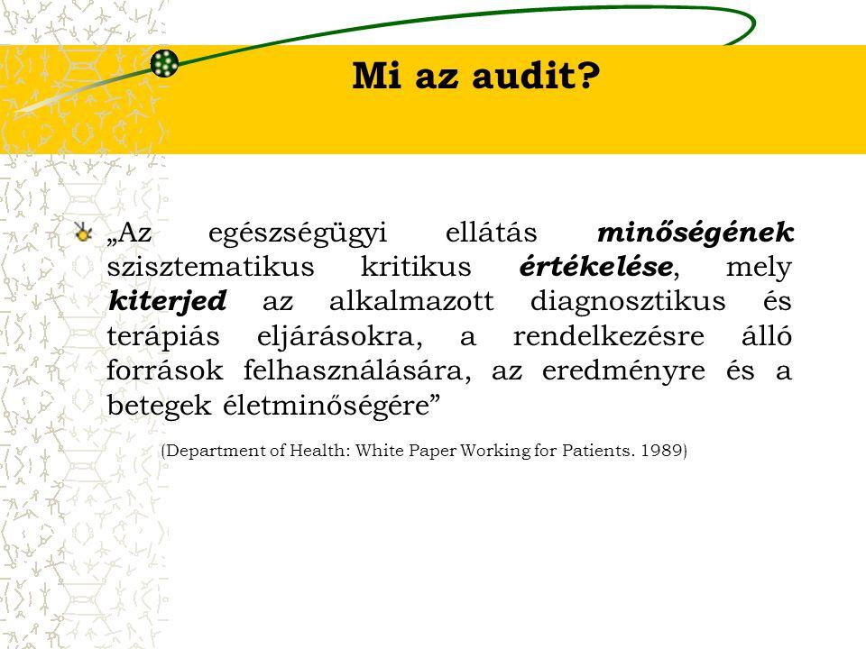 Az audit bevezetésének akadályai A szakmai elismertség megkérdőjelezése –Bizalmas és nem bűnbakkereső módszer Az idő hiánya –Audit lehetőséget teremt fölösleges beavatkozások nélkülözésére is –Extra források Audit ismeretek hiánya –Továbbképzés