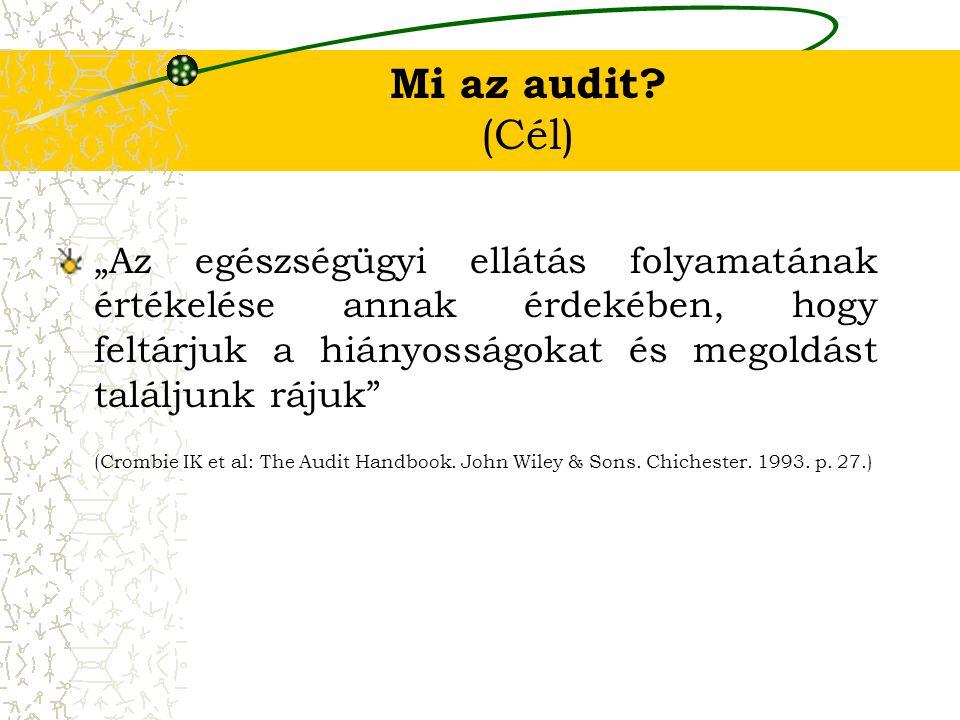 """Mi az audit? (Cél) """"Az egészségügyi ellátás folyamatának értékelése annak érdekében, hogy feltárjuk a hiányosságokat és megoldást találjunk rájuk"""" (Cr"""