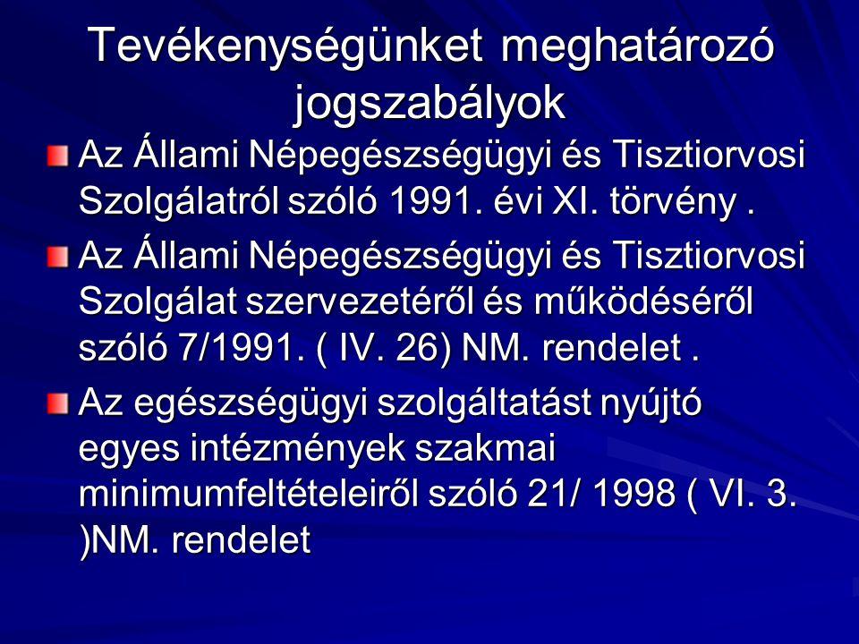 Tevékenységünket meghatározó jogszabályok Az Állami Népegészségügyi és Tisztiorvosi Szolgálatról szóló 1991. évi XI. törvény. Az Állami Népegészségügy