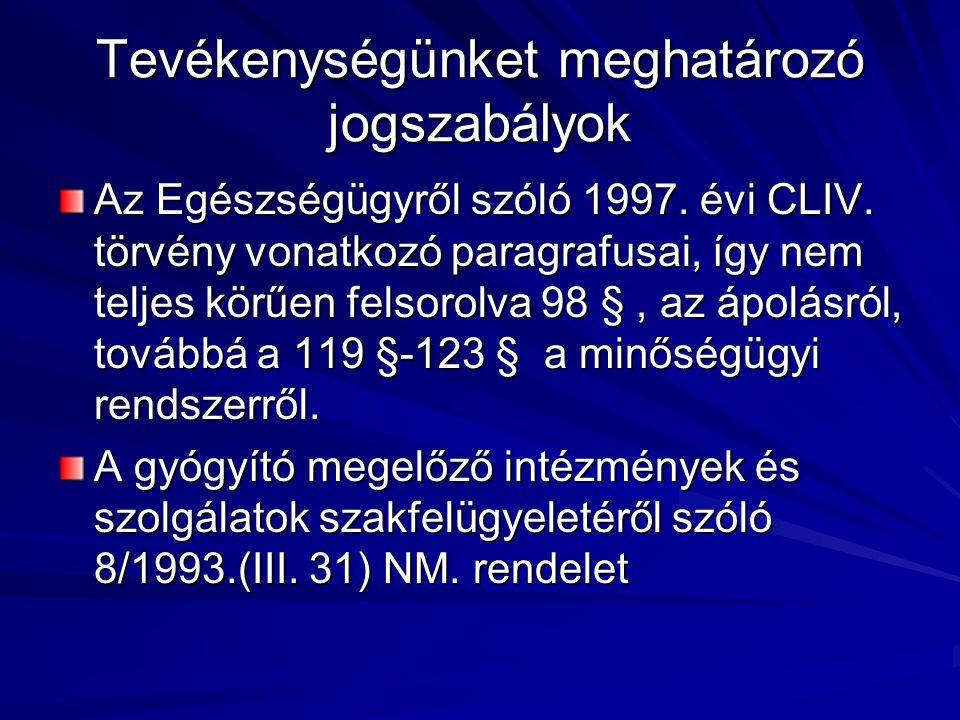 Minőségfejlesztési tevékenységünk Szabályozott rendszer kialakítása a szakmai felügyeleti tevékenységben Központi ellenőrzési szempontok kiadása ( ellenőrzési minta jegyzőkönyvek ) ( ellenőrzési minta jegyzőkönyvek )