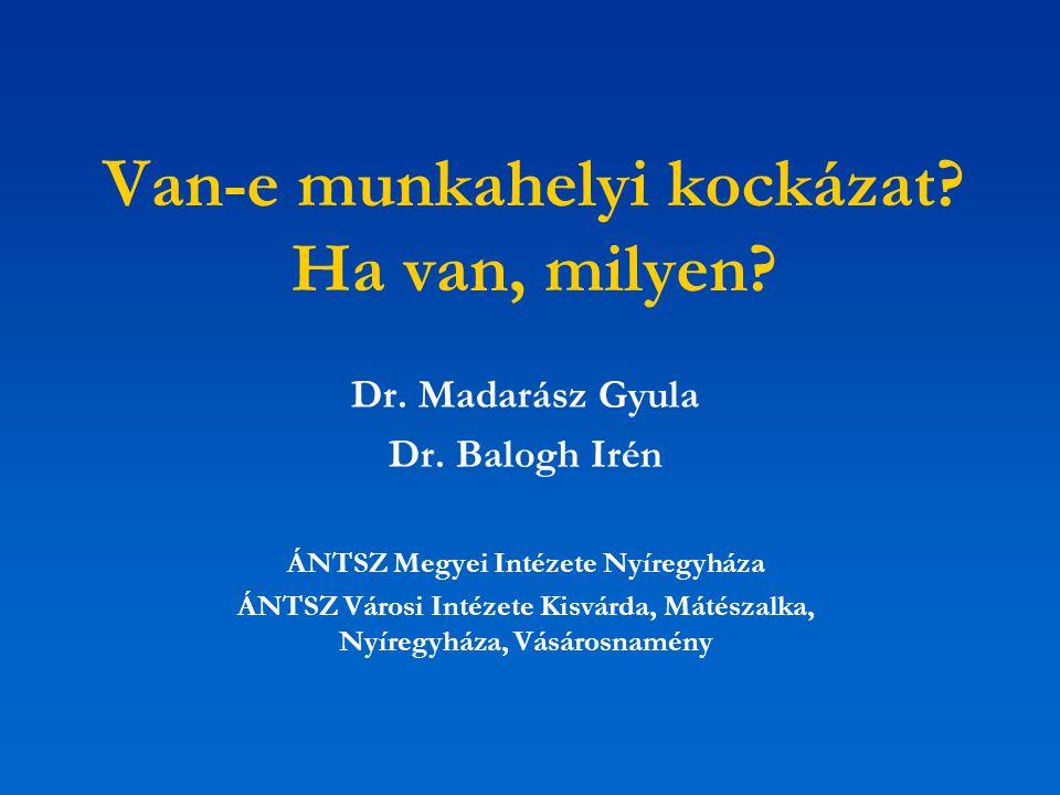 Van-e munkahelyi kockázat? Ha van, milyen? Dr. Madarász Gyula Dr. Balogh Irén ÁNTSZ Megyei Intézete Nyíregyháza ÁNTSZ Városi Intézete Kisvárda, Mátész