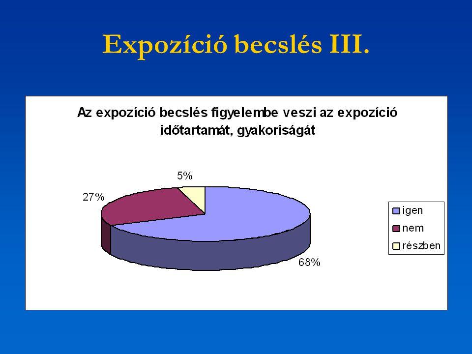 Expozíció becslés III.