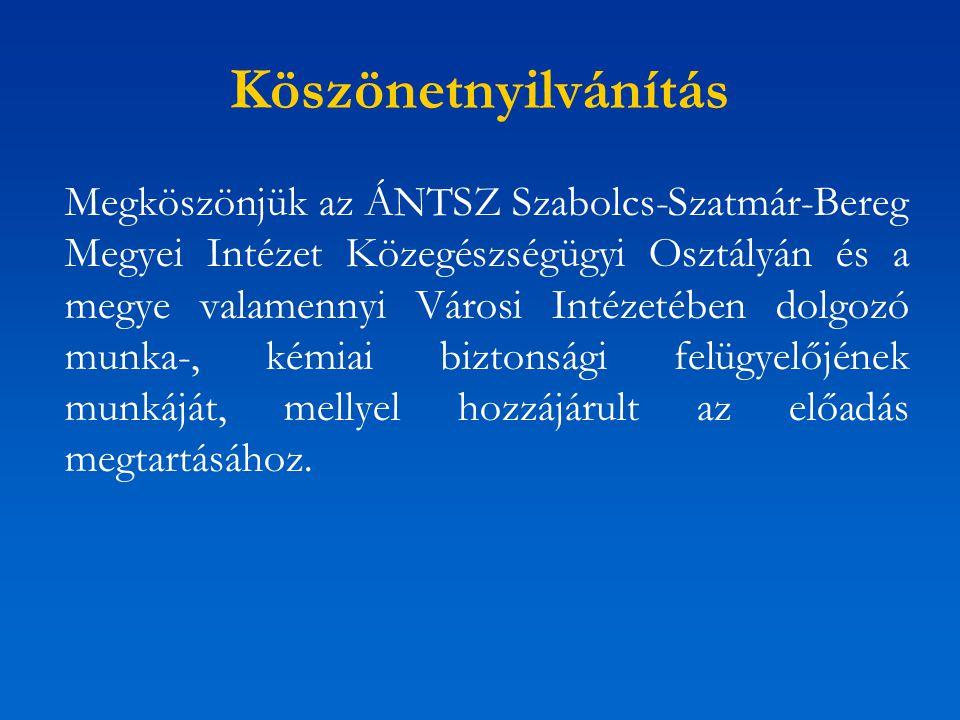 Köszönetnyilvánítás Megköszönjük az ÁNTSZ Szabolcs-Szatmár-Bereg Megyei Intézet Közegészségügyi Osztályán és a megye valamennyi Városi Intézetében dol