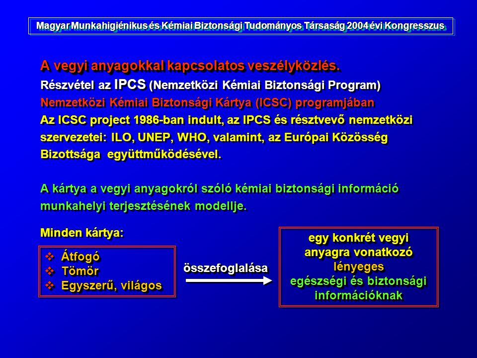 A vegyi anyagokkal kapcsolatos veszélyközlés. Részvétel az IPCS (Nemzetközi Kémiai Biztonsági Program) Nemzetközi Kémiai Biztonsági Kártya (ICSC) prog