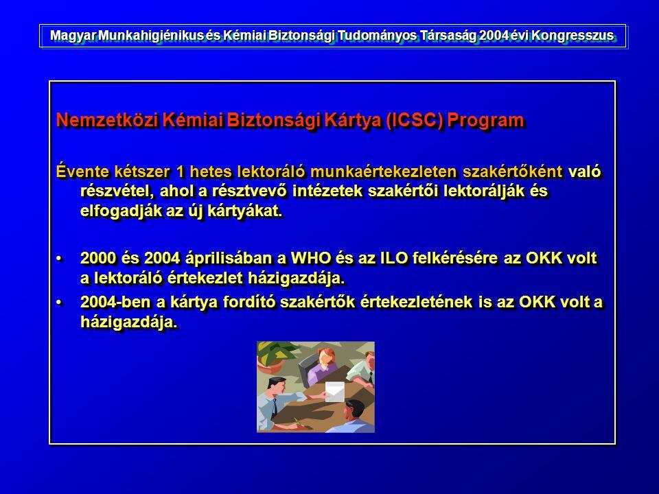 Nemzetközi Kémiai Biztonsági Kártya (ICSC) Program Évente kétszer 1 hetes lektoráló munkaértekezleten szakértőként való részvétel, ahol a résztvevő in