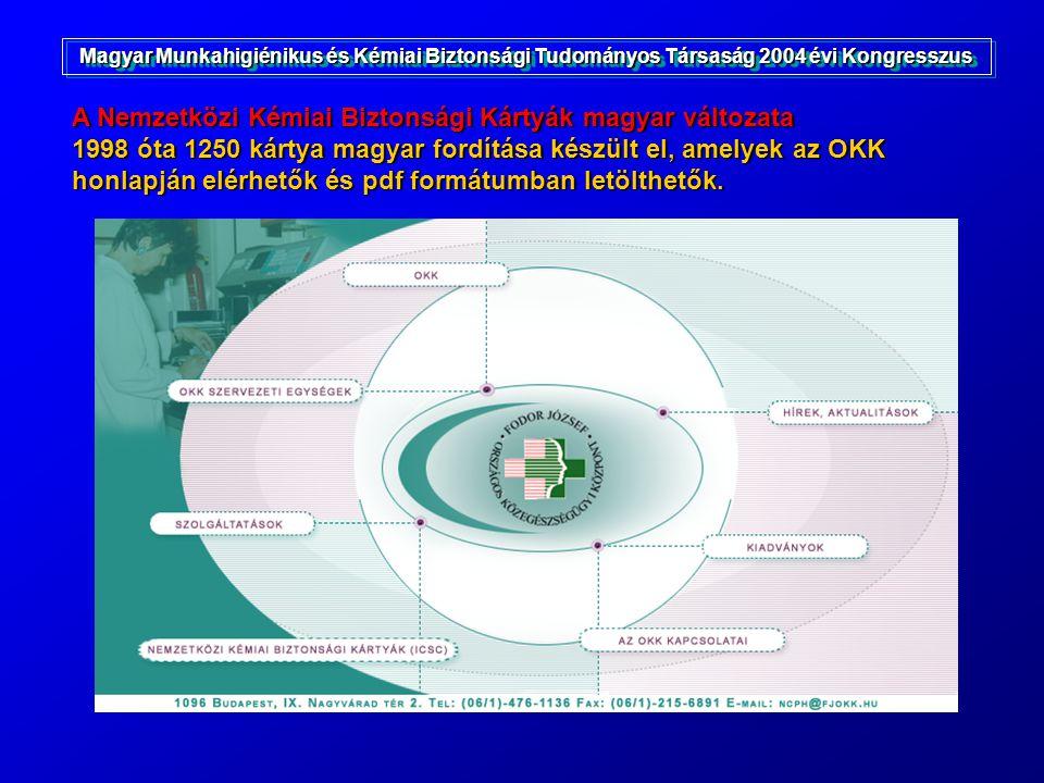 A Nemzetközi Kémiai Biztonsági Kártyák magyar változata 1998 óta 1250 kártya magyar fordítása készült el, amelyek az OKK honlapján elérhetők és pdf fo