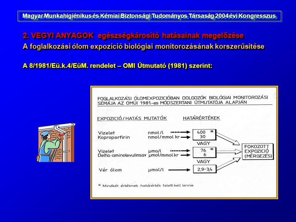 2. VEGYI ANYAGOK egészségkárosító hatásainak megelőzése A foglalkozási ólom expozíció biológiai monitorozásának korszerűsitése A 8/1981/Eü.k.4/EüM. re