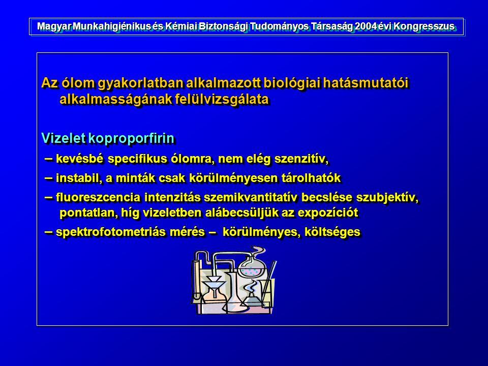 Az ólom gyakorlatban alkalmazott biológiai hatásmutatói alkalmasságának felülvizsgálata Vizelet koproporfirin – kevésbé specifikus ólomra, nem elég sz